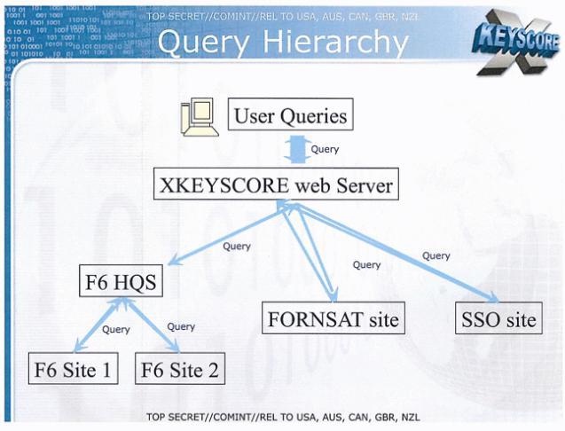 XKeyscore data sources