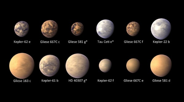 Kepler: 20% of Sun-like stars have habitable planets ...