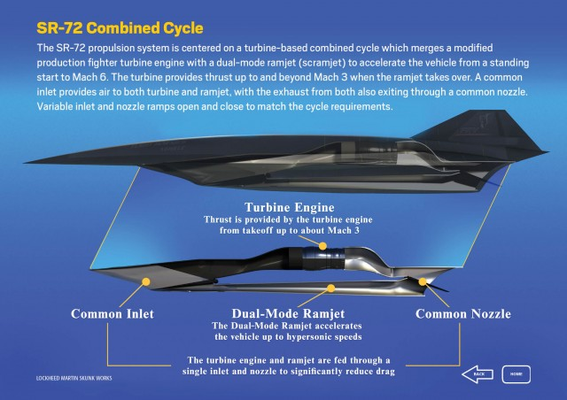 SR-72, hybrid turbine/scramjet engine operation