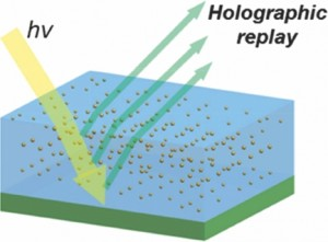 This simple diagram shows where the silver particles come into play in creating the hologram.
