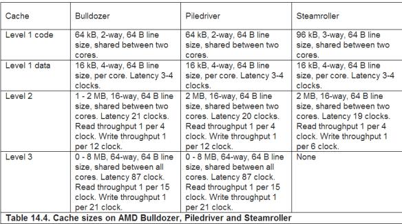 Steamroller Cache Chart