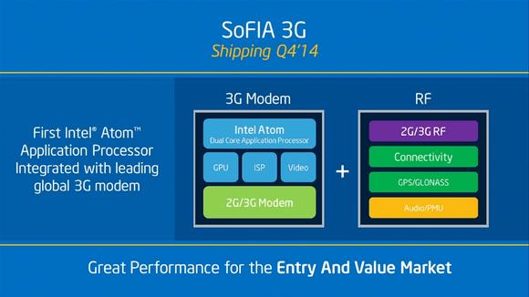 SoFIA integrated Atom SoC, details