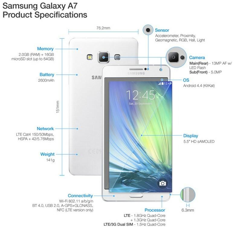 Galaxy-A7Specs