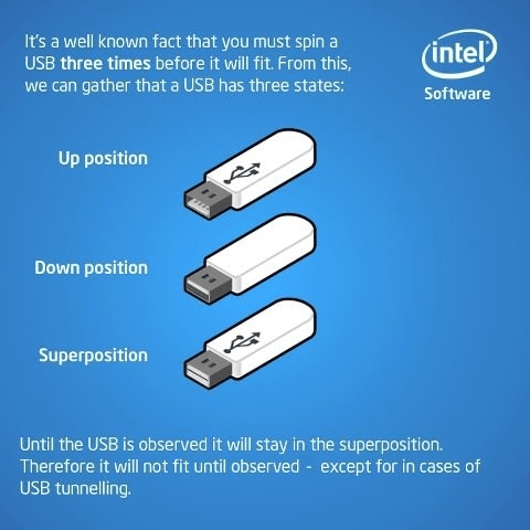 Super-positioned USB