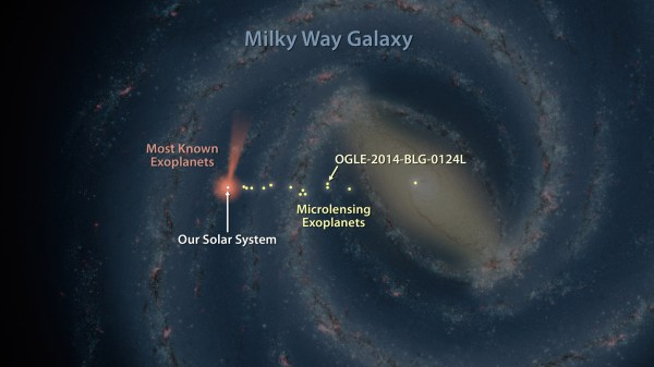 This amazing map shows just how little of our galaxy we've ...