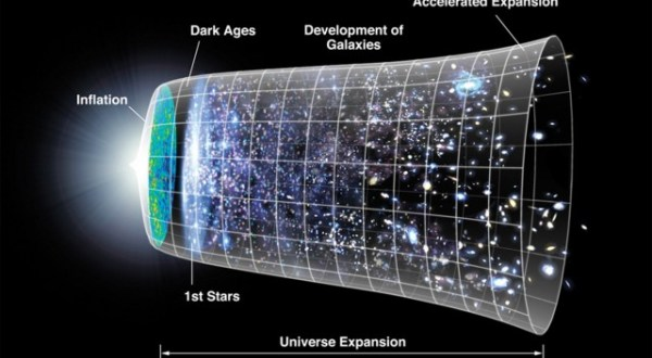 What is dark energy? - ExtremeTech