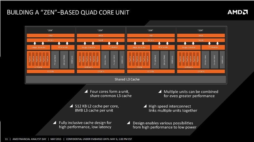 Everything hangs on AMD's Zen