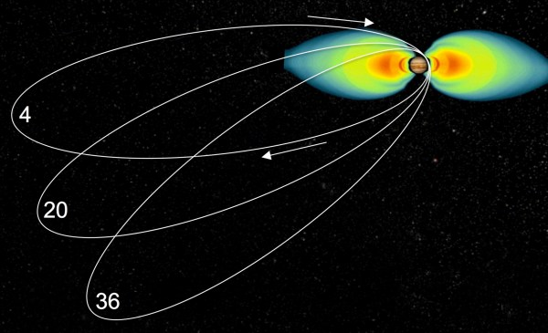 Juno makes a deathdefying swoop for its first and closest flyby of Jupiter ExtremeTech