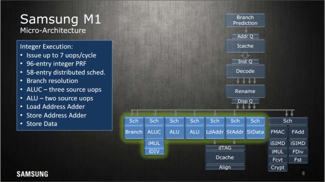Samsung-M1
