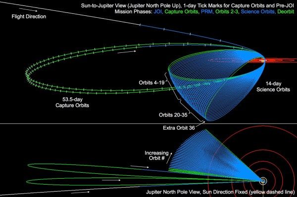 This week in space rockets telescopes and exoplanets ExtremeTech