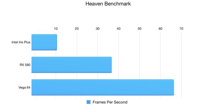 heaven-benchmark-egpu-macos-high-sierra-beta-001