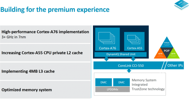 ARM's New Cortex-A76 SoC Targets Windows Laptop Market 2