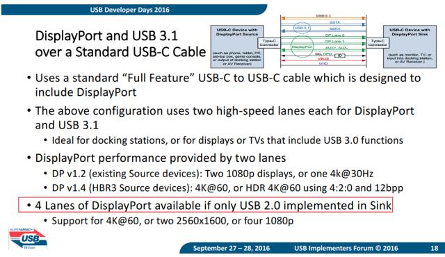 DisplayPort-USB31