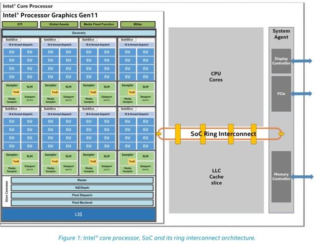 Intel-GPU-1