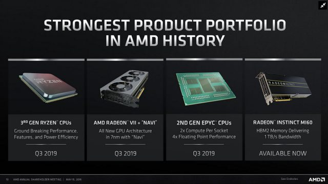 Sapphire Leaks Details on AMD's Upcoming Navi, Including Price, Positioning 1