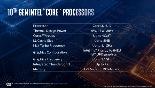 Intel Skylake-Summary
