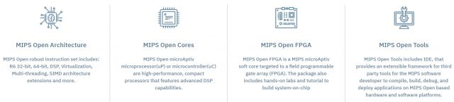 "MIPS-Stack ""width ="" 640 ""height ="" 145 ""srcset ="" https://i1.wp.com/www.extremetech.com/wp-content/uploads/2019/05/MIPS-Stack-640x145.jpg?resize=640%2C145&ssl=1 640w, https: // www.extremetech.com/wp-content/uploads/2019/05/MIPS-Stack-300x68.jpg 300 Вт, https://www.extremetech.com/wp-content/uploads/2019/05/MIPS-Stack-768x174 .jpg 768 Вт ""размеры ="" (максимальная ширина: 640 пикселей) 100 Вт, 640 пикселей ""/></p data-recalc-dims="