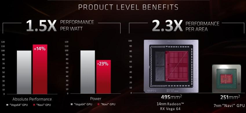 Earnings-5700XT-Over-Vega