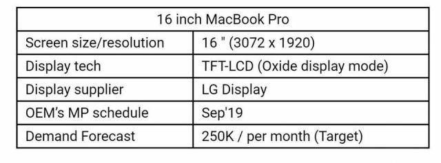 "IHS-Markit-Notebook ""width ="" 640 ""height ="" 237 ""srcset ="" https://i1.wp.com/www.extremetech.com/wp-content/uploads/2019/06/IHS-Markit-Notebook-640x237.jpg?resize=640%2C237&ssl=1 640w, https://www.extremetech.com/wp-content/uploads/2019/06/IHS-Markit-Notebook-300x111.jpg 300 Вт, https://www.extremetech.com/wp-content/uploads/2019/06 /IHS-Markit-Notebook-768x285.jpg 768 Вт, https://www.extremetech.com/wp-content/uploads/2019/06/IHS-Markit-Notebook.jpg 960w ""размеры ="" (максимальная ширина: 640 пикселей ) 100vw, 640px ""/>  <p id="