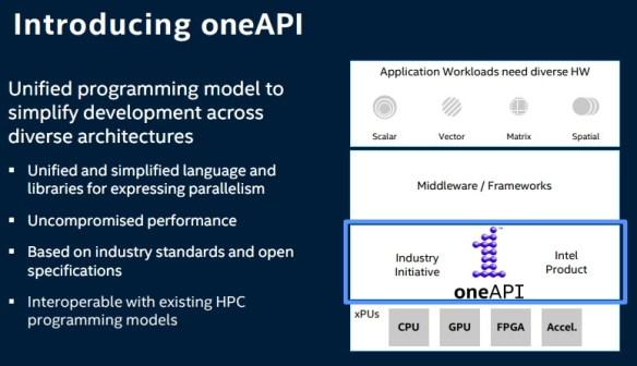One-API-Intel-1