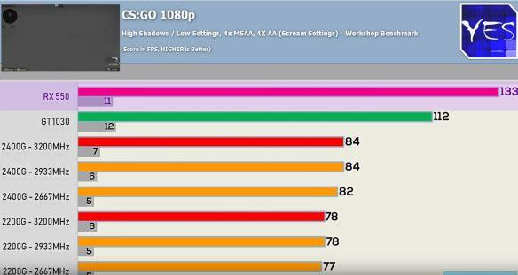 Modern-GPU-Comparison