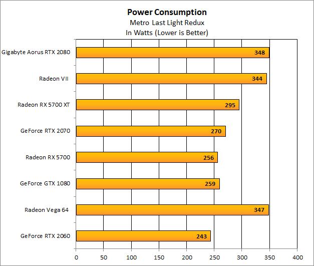 5700-GPU-Power (1)