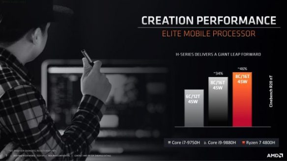 AMD-Content-Creation-Perf