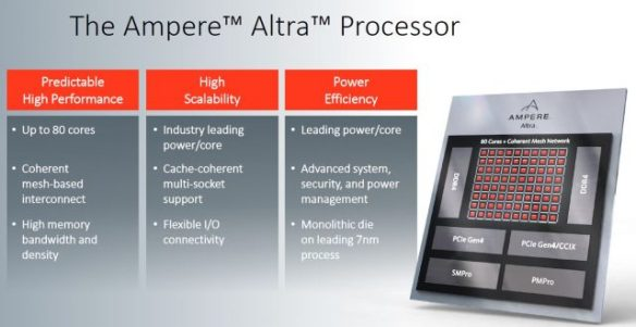 Ampere-Altra-Introduction