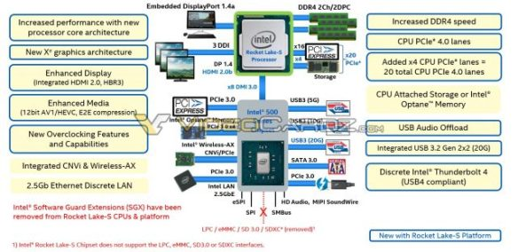 Intel-Rocket-Lake-S-VideoCardz