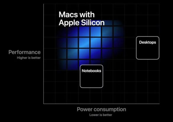 Apple-Mac-Silicon
