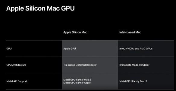Apple-Plans-GPU