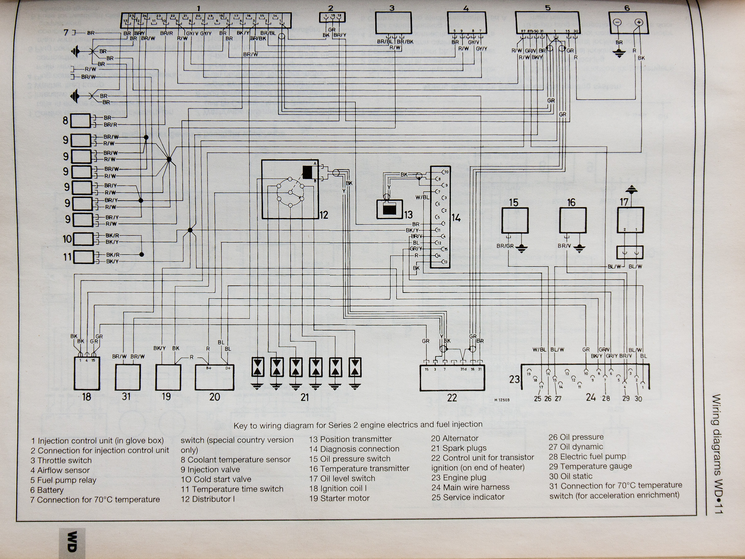 1988 Bmw E30 Wiring Diagrams S52 Diagram