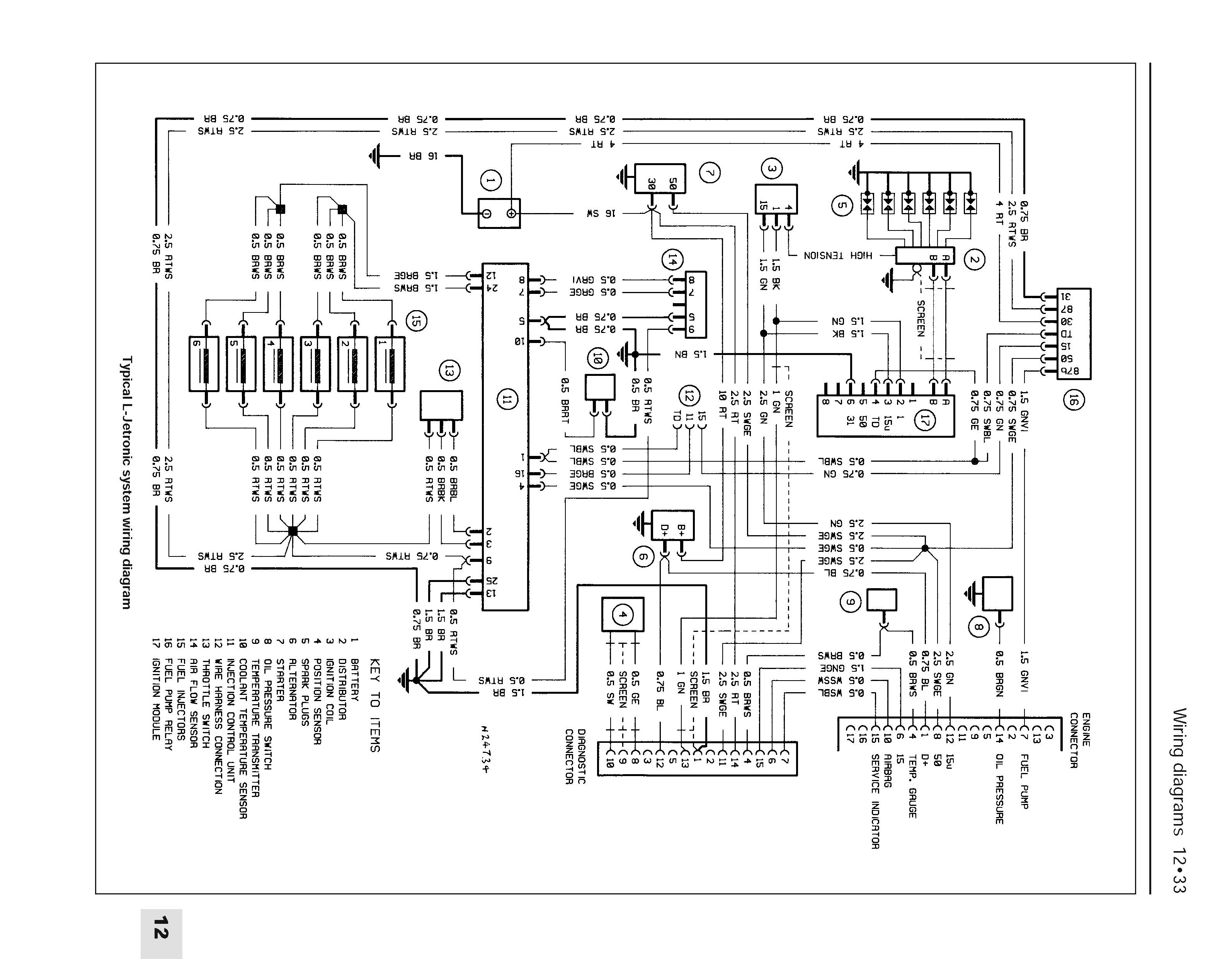 Bmw 740il Engine Diagram Schematics For 98