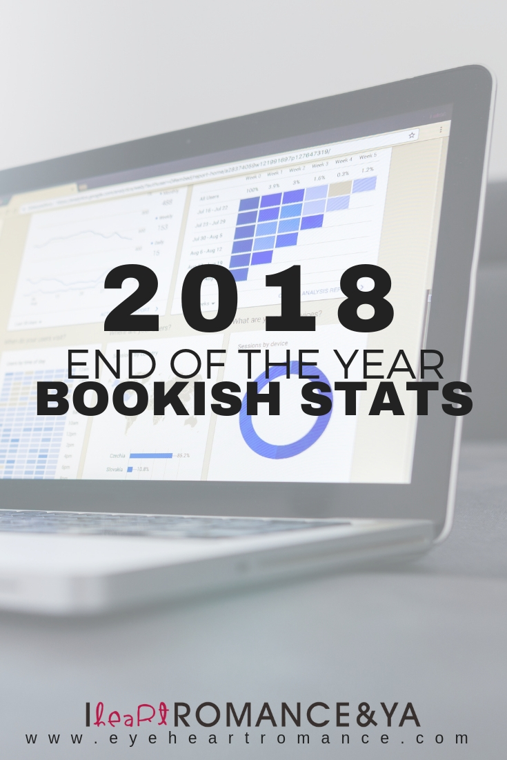 2018 End of the Year Stats