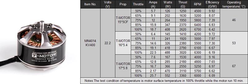 grafic eficienta mn4014-9