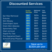 Discounted services Evolve Medical Clinics Direct Primary Care