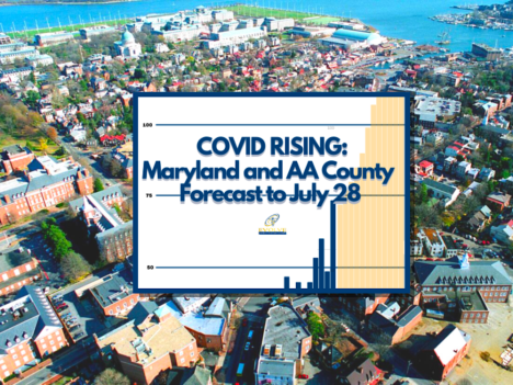 COVID Maryland Anne Arundel County July 2020 Evolve Direct Primary Care