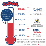 K&B True Value, Bay Ridge Wine & Spirits, and Severn Bank team up for our schools