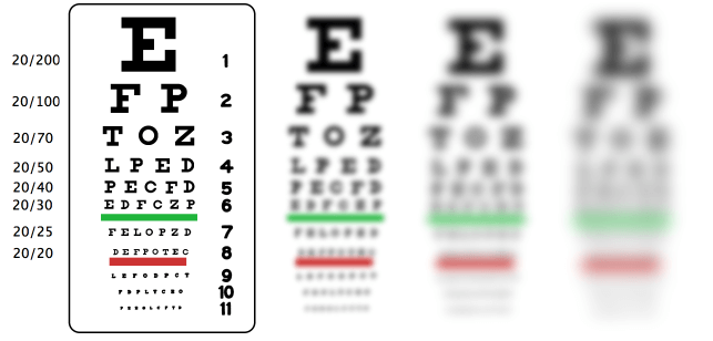 eye test chart for visual acuity