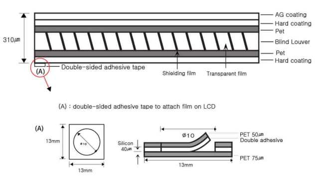 The-Structure-of-Eye-sight-Protection-Film-for-Monitor1