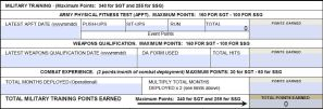 Army Promotion Point Worksheet, PPW, DA Form 3355