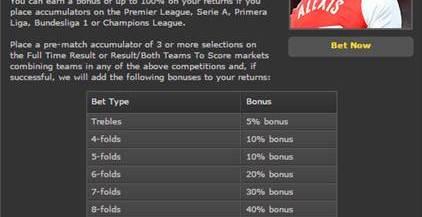 Football Betting Bonus