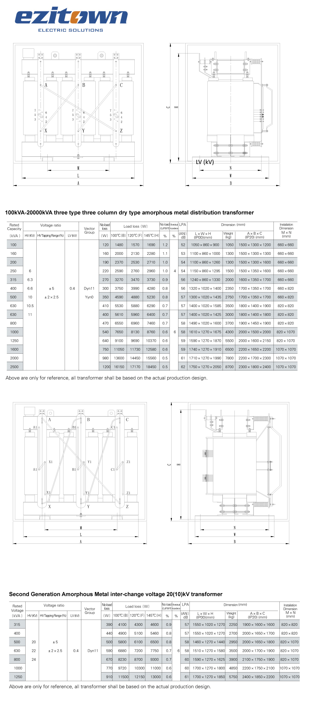 Scrbh15 Amorphous Alloy Dry Type Transformers
