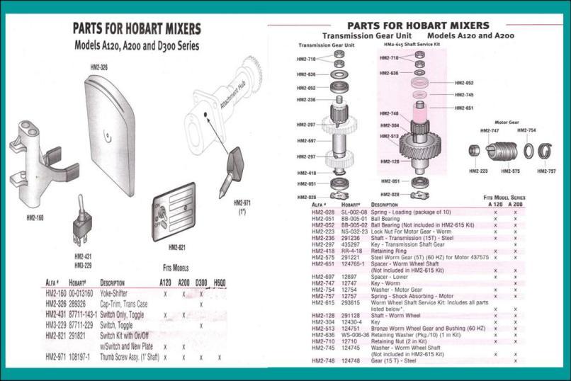 Hobart A200 Mixer Replacement Parts | Reviewmotors co
