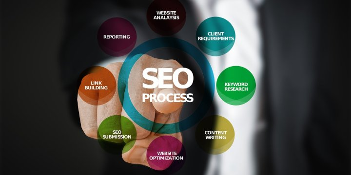 SEO Companies in India, Known to Cook Up the Best Results!