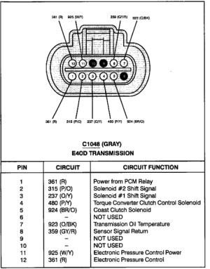 In need of B Warner 1356 Plug wiring diagram  Ford