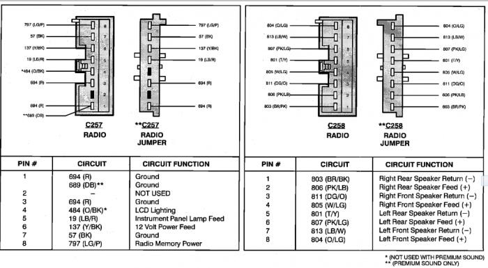 213640d1366154377 radio wiring troubles screenshot213?resize\=665%2C366 2004 ford f150 wiring diagram 02 ford f 150 radio wiring diagram ford f150 stereo wiring diagram at n-0.co