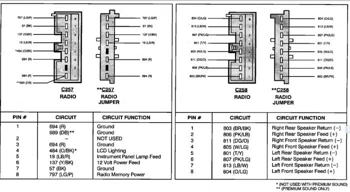 wiring diagram for 1995 ford ranger radio – yhgfdmuor, Wiring diagram