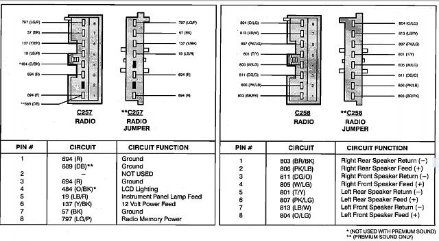 2001 Ford Explorer Radio Wiring Diagram: 94 explorer wiring diagram ford explorer stereo wiring image ,Design