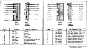 radio wiring troubles  Ford F150 Forum  Community of